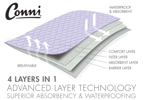 Conni Bed Pad layer WEB