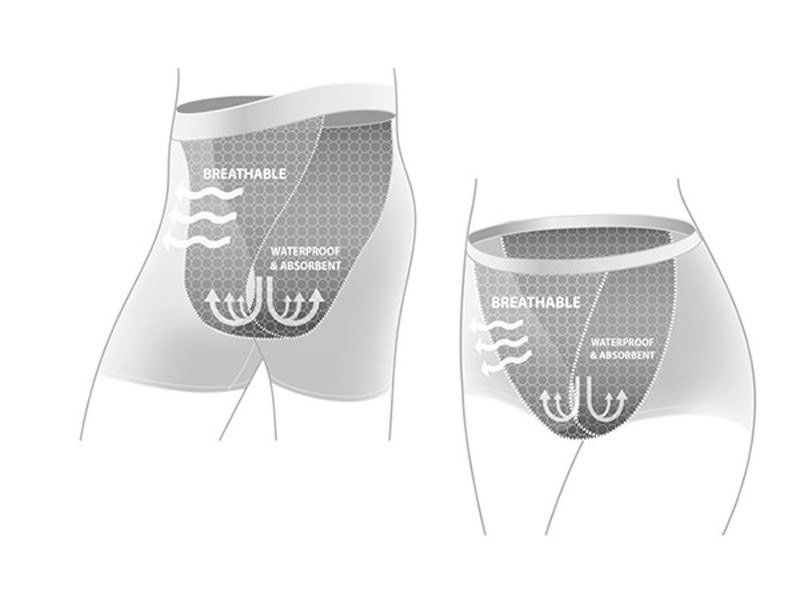 underwear diagram